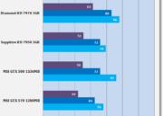 Vídeo de presentación de NVIDIA GeForce GTX 680 Kepler y primeras pruebas 39
