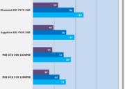 Vídeo de presentación de NVIDIA GeForce GTX 680 Kepler y primeras pruebas 41