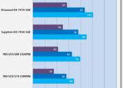 Vídeo de presentación de NVIDIA GeForce GTX 680 Kepler y primeras pruebas 45