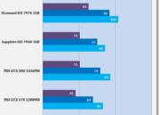 Vídeo de presentación de NVIDIA GeForce GTX 680 Kepler y primeras pruebas 47