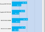 Vídeo de presentación de NVIDIA GeForce GTX 680 Kepler y primeras pruebas 55