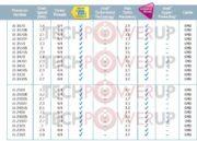 Listado completo de los procesadores Ivy Bridge de Intel 32