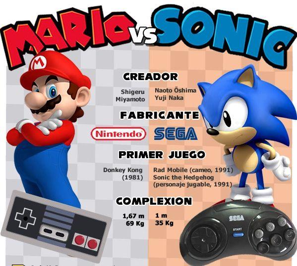 Mario versus Sonic, la infografía total 29
