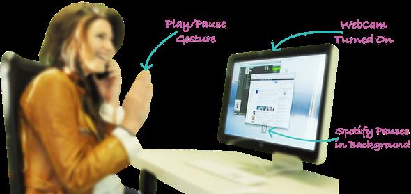 Controla la reproducción de contenidos con Flutter al estilo Kinect en Mac 31