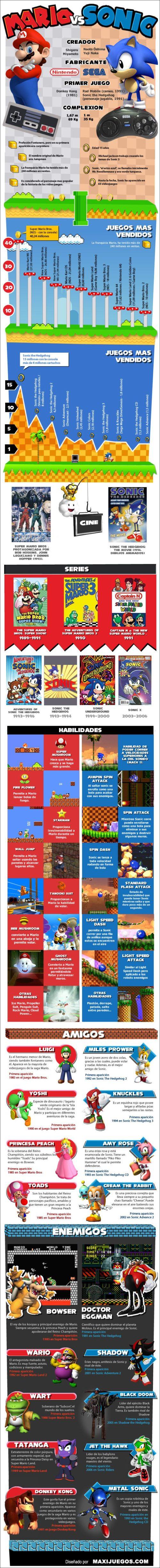 Mario versus Sonic, la infografía total 32