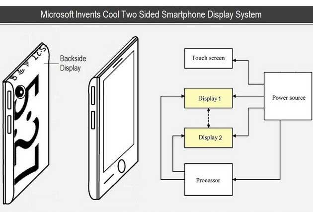 Microsoft opta por una patente de doble pantalla en móviles 29