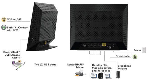 Netgear presenta R6300 el primer router 802.11ac, 1,3Gbits/s vía Wi-Fi 28