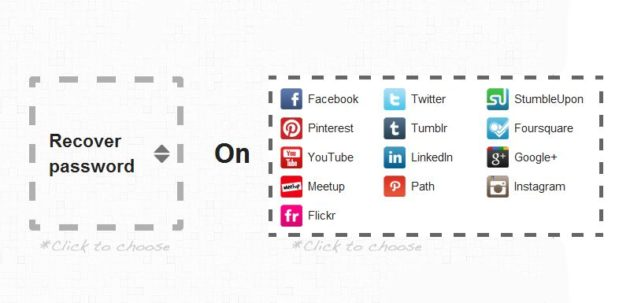 Configura y controla todas tus redes sociales con Bliss Control 29
