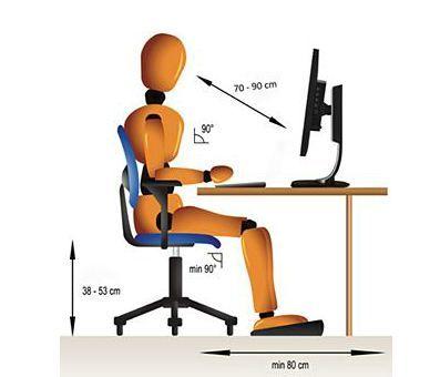 Philips ErgoSensor, monitor que corrige tu postura al trabajar 30