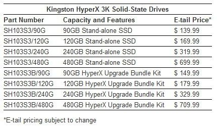 Kingston HyperX 3K SSD, 555 Mbytes/s SATA 6 Gbps 39