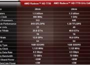 Análisis AMD Radeon HD 7700 50