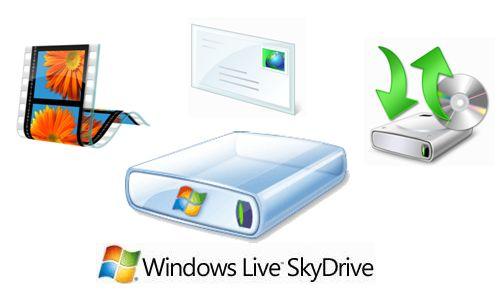 Cómo sincronizar cualquier carpeta con SkyDrive