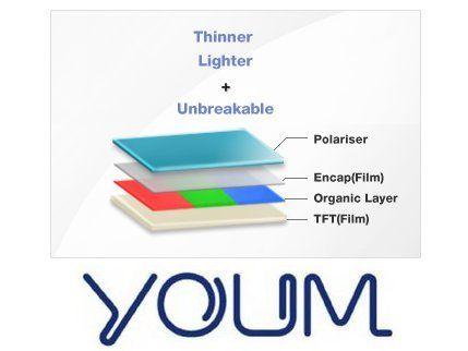 YOUM, panel flexible AMOLED de Samsung, prácticamente listo 29