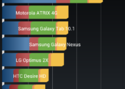 Quadrant HTC One X