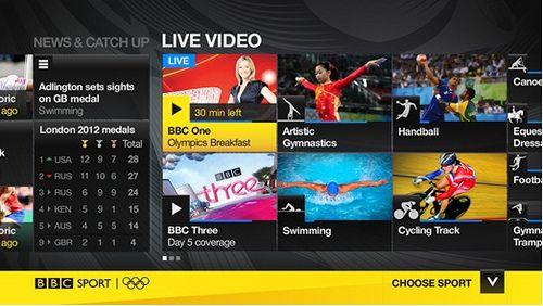 La BBC ofrecerá gratuitamente las Olimpiadas 2012 en PS3