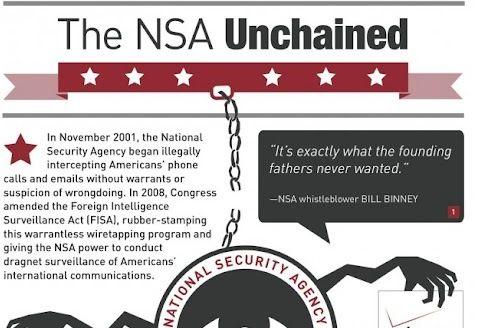 interceptación datos NSA