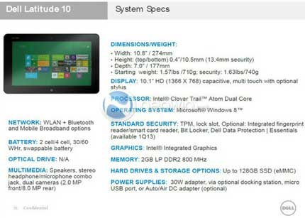 Tablet para profesionales Dell Latitude 10 30