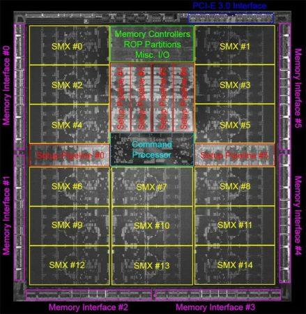 El nuevo chip de NVIDIA GK110, especificaciones impresionantes