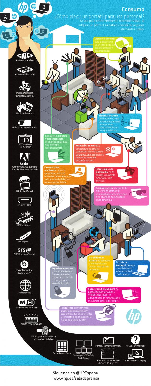 infografia_portatil