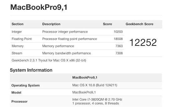 Renovación completa de gama Mac con Ivy Bridge inminente 29