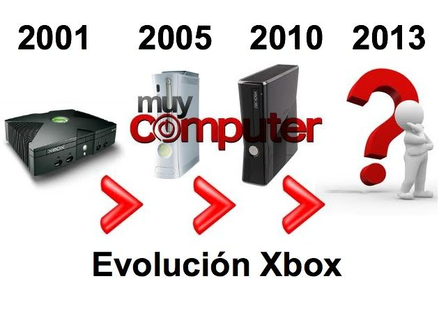 Flextronics y Microsoft trabajan en la próxima Xbox 30