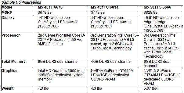 Acer lanza los ultrabooks Aspire Timeline M5 Ultra 33