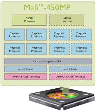 ARM anuncia Mali 450, GPU de 8 núcleos 30