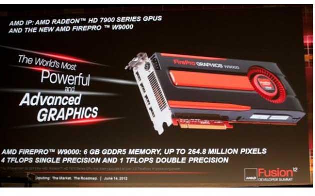 AMD-FireProW900