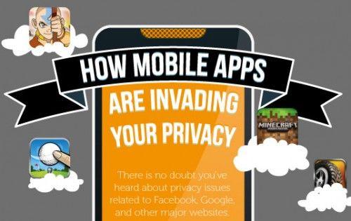 Invasión de Privacidad en apps móviles