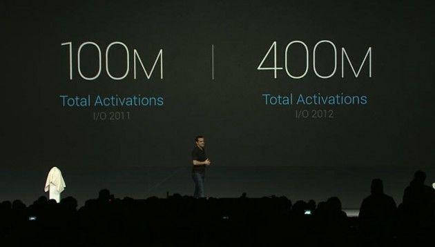 400 millones de dispositivos Android en el mundo 32