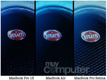 MacBook Pro con pantalla Retina 54