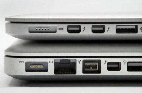 MacBook Pro con pantalla Retina 35