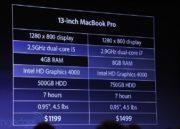 Los nuevos MacBook Pro son más Pro que nunca 65