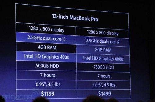 Los nuevos MacBook Pro son más Pro que nunca 38