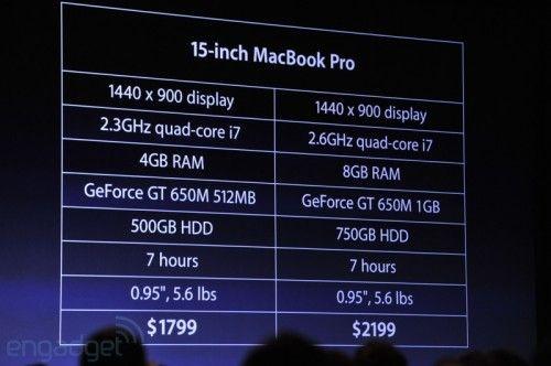 Los nuevos MacBook Pro son más Pro que nunca 39