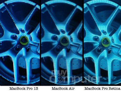 Análisis y comparativa de la pantalla del MacBook Pro Retina 34