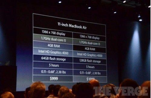 macbook air 11 precios 1 500x327 Los nuevos MacBook Air llegan con USB 3.0