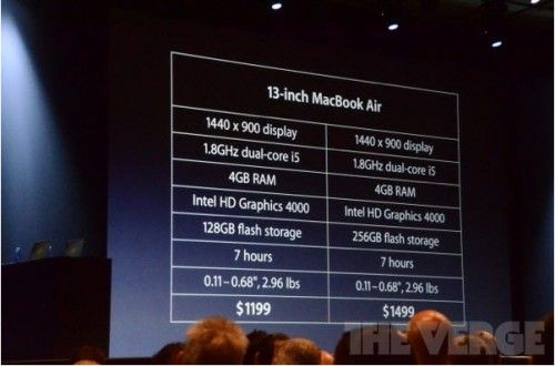 macbook air 13 precios 1 500x330 Los nuevos MacBook Air llegan con USB 3.0