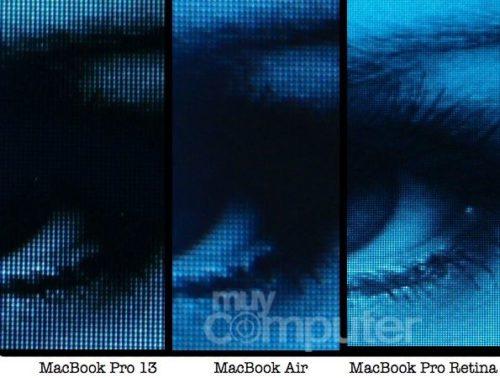 Análisis y comparativa de la pantalla del MacBook Pro Retina 32