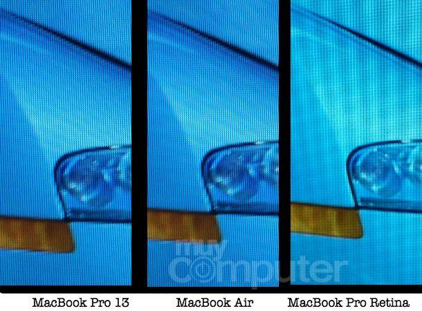 Comparación calidad pantalla MacBook Pro Retina