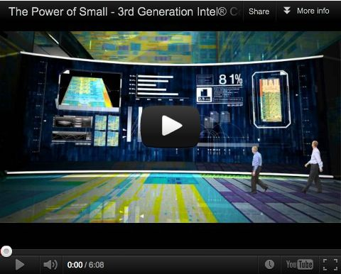 The Power of Small, 3rd Gen Intel Core