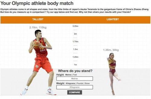 ¿Qué deportista olímpico puedes ser?