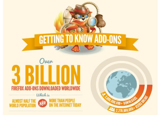 Firefox_3BillionAddons