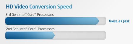 ¿Sabes qué es Quick Sync Video de Intel? 30