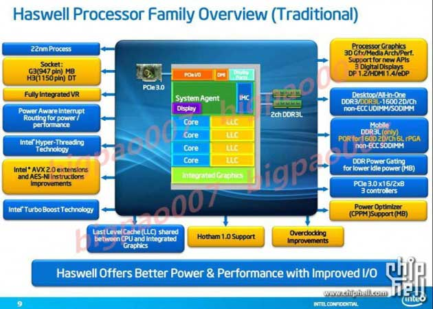 """Intel Haswell en abril de 2013, Ivy Bridge """"tiene los meses contados"""" 30"""