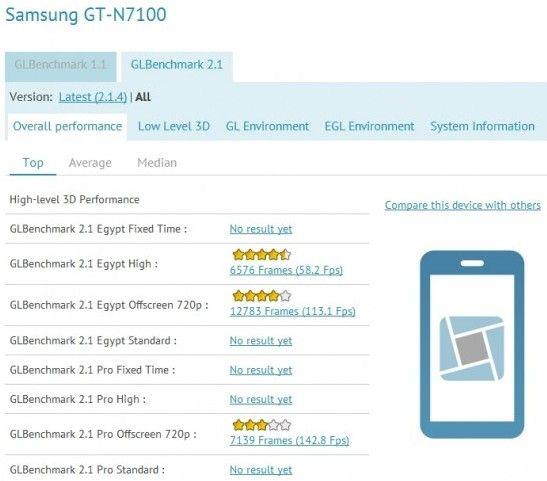 GLBenchmark revela un Galaxy Note 2 espectacular 31