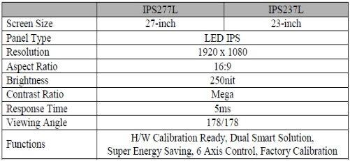 LG IPS7, nueva pantalla sin marco -CINEMA SCREEN- y conectividad MHL 29