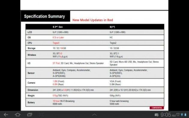 sony-tablet-s-especificaciones