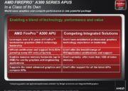 AMD lanza su APU profesional AMD FirePro 44