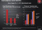 AMD lanza su APU profesional AMD FirePro 60